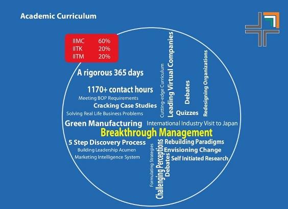 curriculum vlm